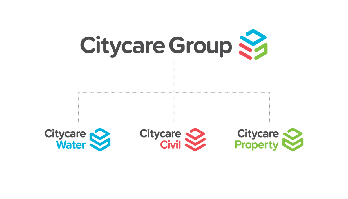 City Care Brand Images 2020 1